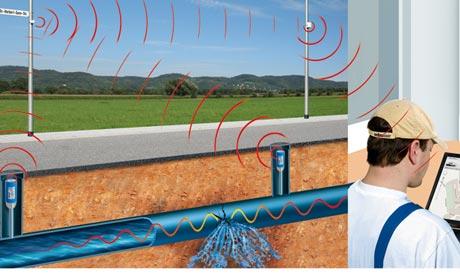 Έξυπνη παρακολούθηση δικτύου νερού