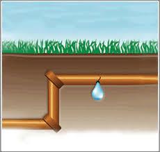 έλεγχος διαρροής νερού από τους σωλήνες