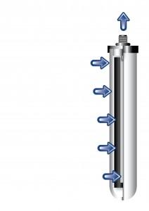 Η ροή νερού σε ένα κεραμικό φίλτρο νερού Doulton